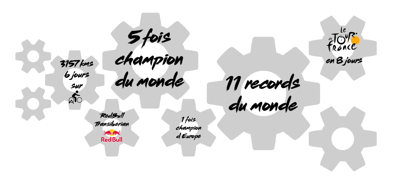 Record, Pascal Pich, Sport, Fitness, Vélo, Tour de France, RedBull
